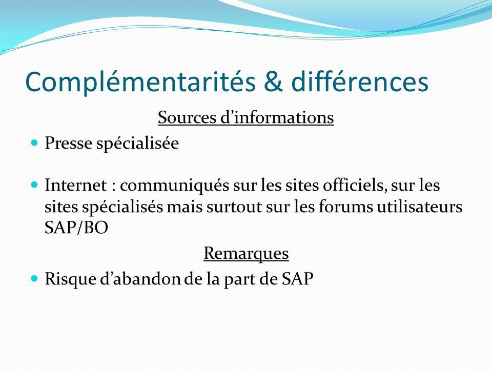Avenir de SAP Les points importants Intégration ou délaissement de BO .