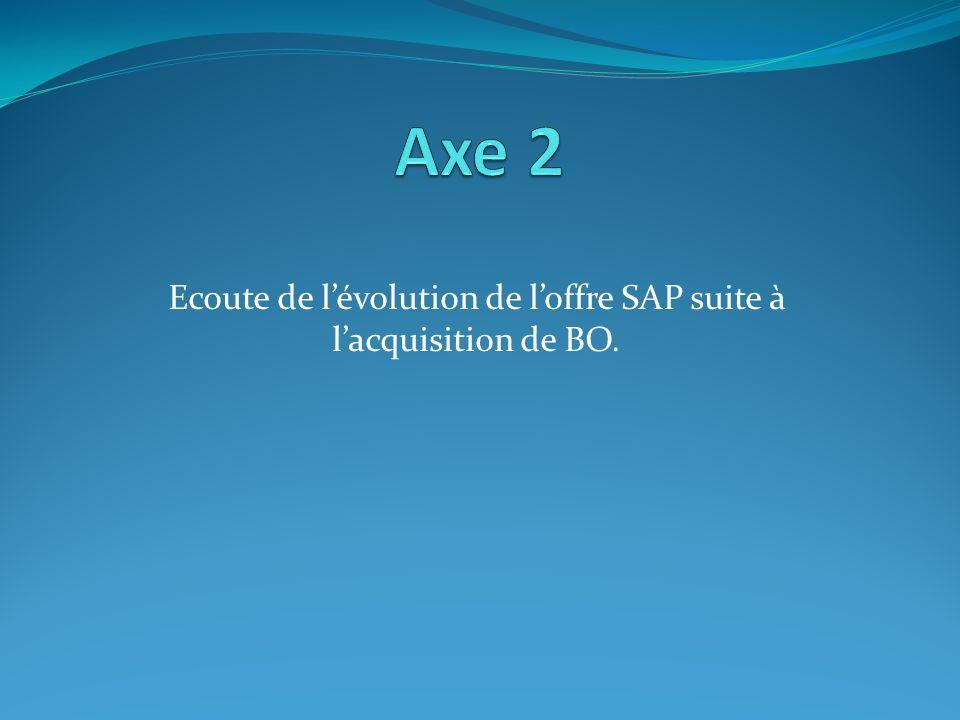 1ère Partie: Évolution technologique et commerciale de loffre SAP 6 Veille Technologique Description de laxe Analyse des nouvelles offres.