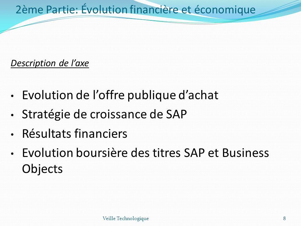 2ème Partie: Évolution financière et économique 9Veille Technologique Justification de laxe Processus dacquisition au niveau financier Evolution boursière Modifications et restructuration internes