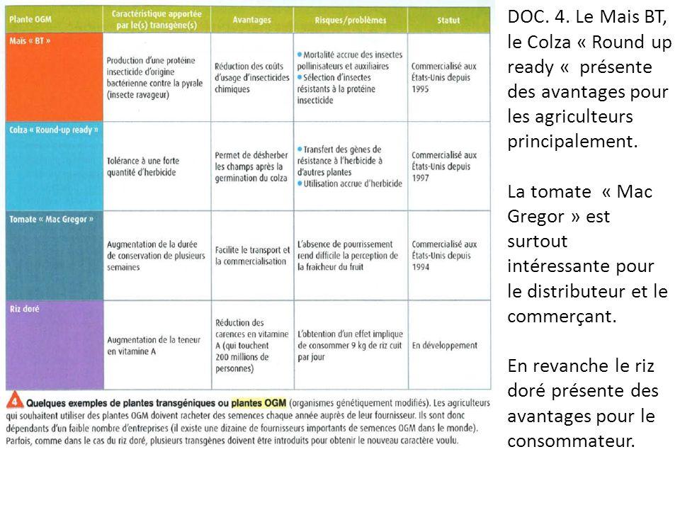 DOC.4.