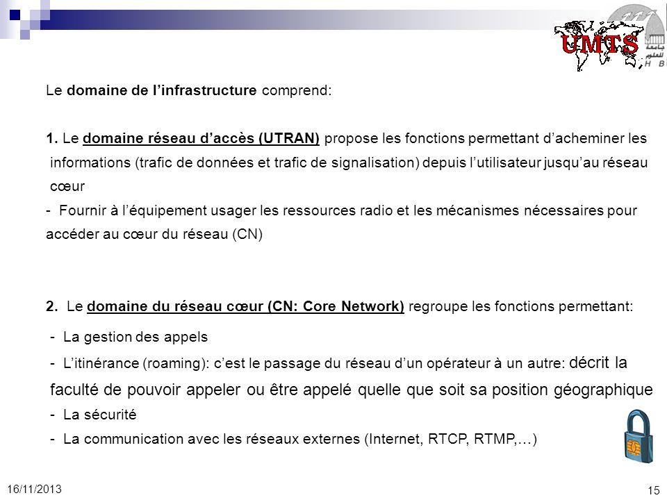 15 16/11/2013 Le domaine de linfrastructure comprend: 1.