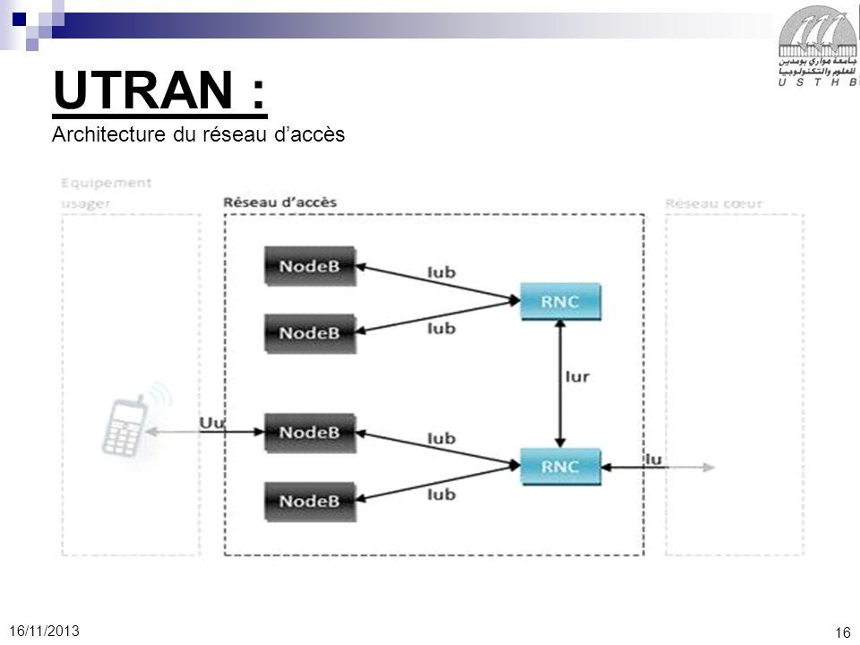 16 16/11/2013 UTRAN : Architecture du réseau daccès