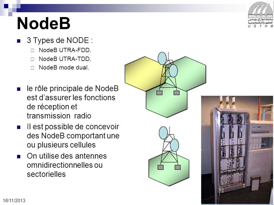18 16/11/2013 NodeB 3 Types de NODE : NodeB UTRA-FDD.