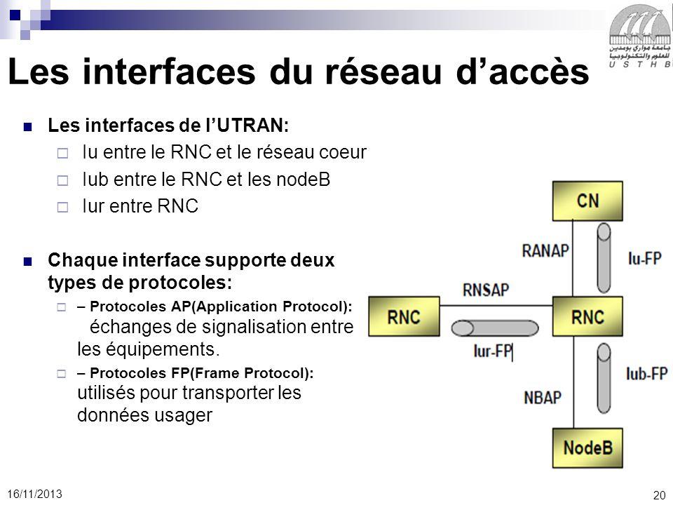 20 16/11/2013 Les interfaces du réseau daccès Les interfaces de lUTRAN: Iu entre le RNC et le réseau coeur Iub entre le RNC et les nodeB Iur entre RNC Chaque interface supporte deux types de protocoles: – Protocoles AP(Application Protocol): échanges de signalisation entre les équipements.
