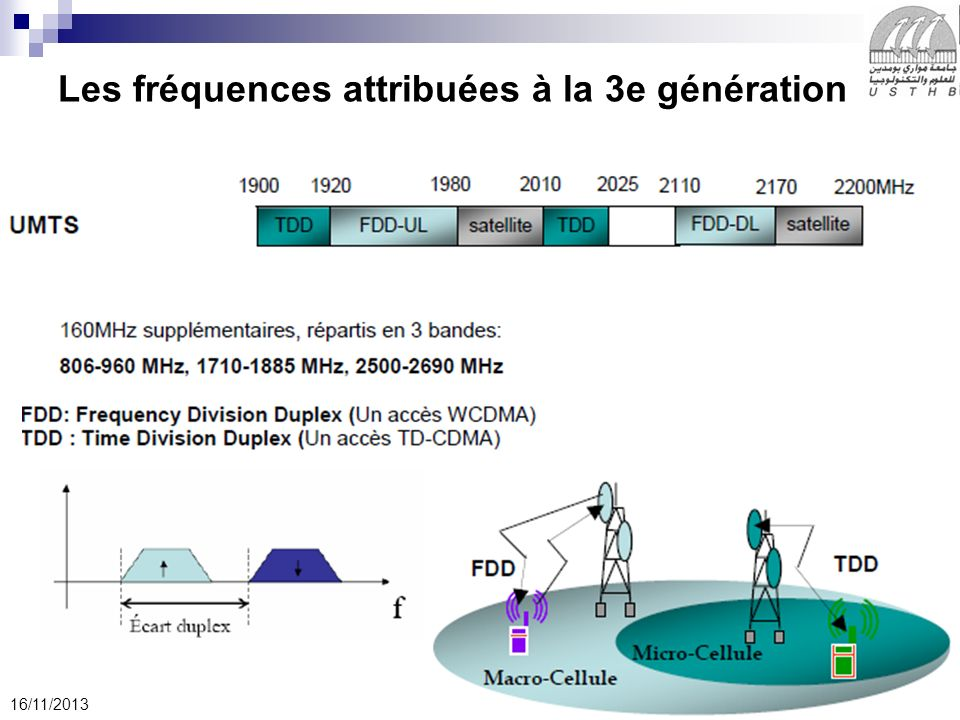 29 16/11/2013 Les fréquences attribuées à la 3e génération