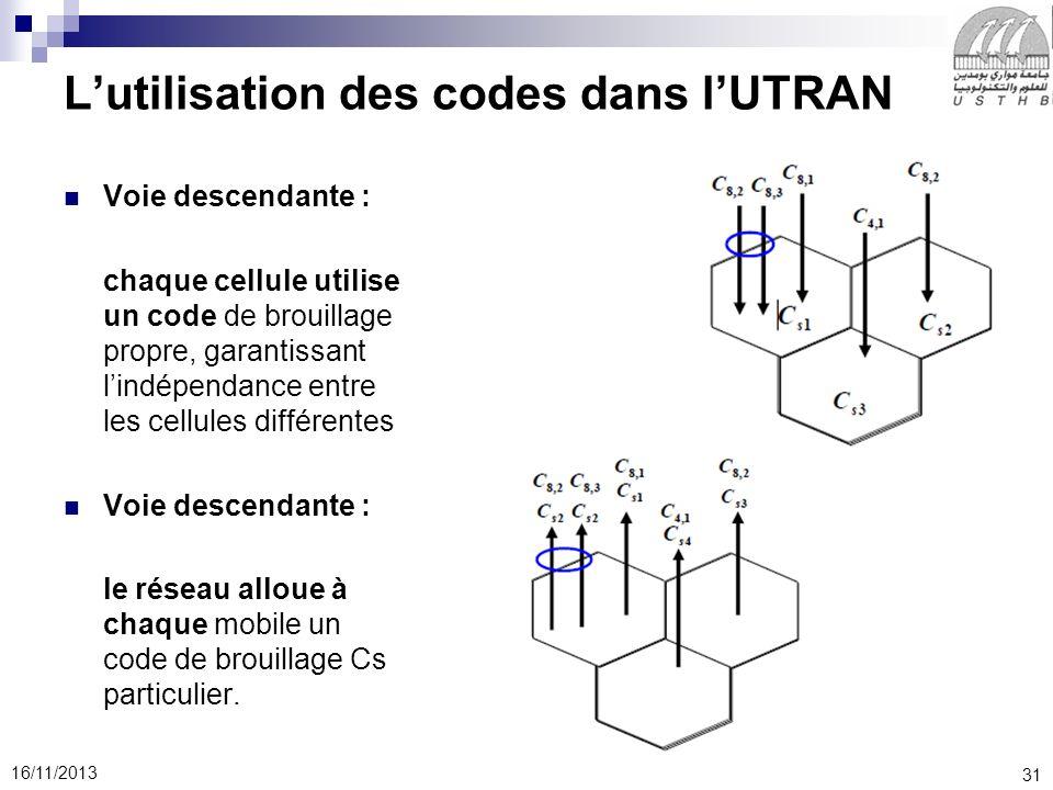 31 16/11/2013 Lutilisation des codes dans lUTRAN Voie descendante : chaque cellule utilise un code de brouillage propre, garantissant lindépendance entre les cellules différentes Voie descendante : le réseau alloue à chaque mobile un code de brouillage Cs particulier.