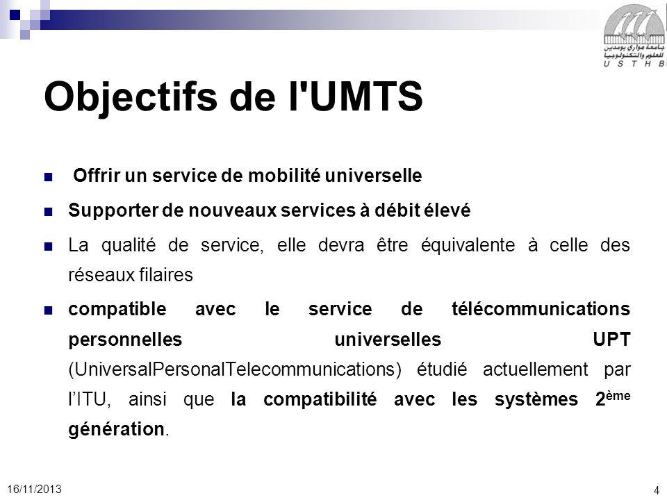 35 16/11/2013 Au-delà du 3G :