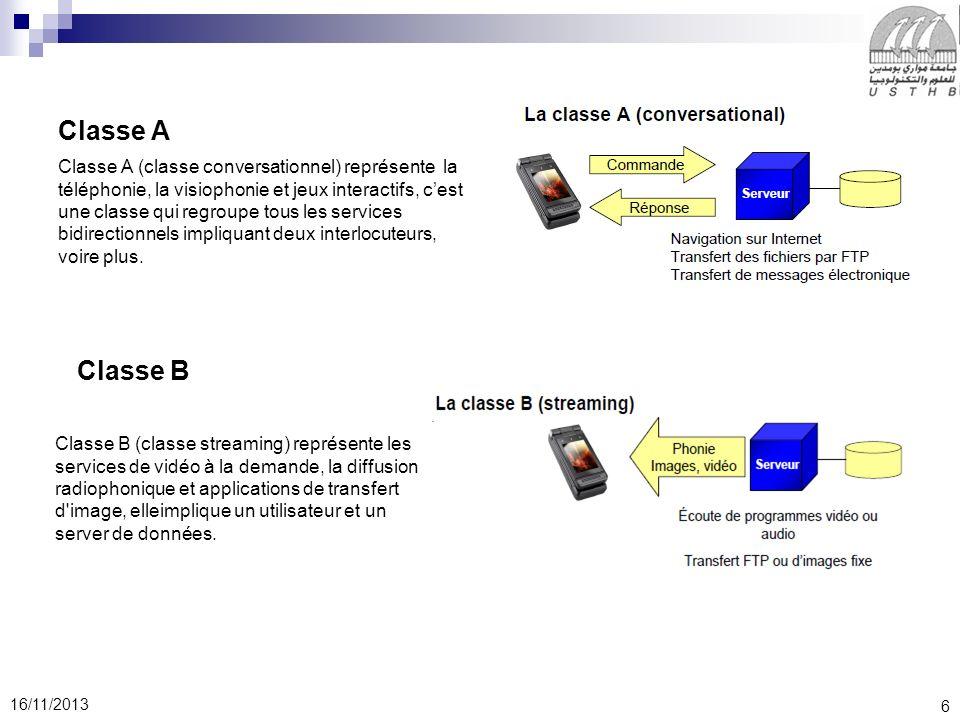 6 16/11/2013 Classe A Classe A (classe conversationnel) représente la téléphonie, la visiophonie et jeux interactifs, cest une classe qui regroupe tous les services bidirectionnels impliquant deux interlocuteurs, voire plus.