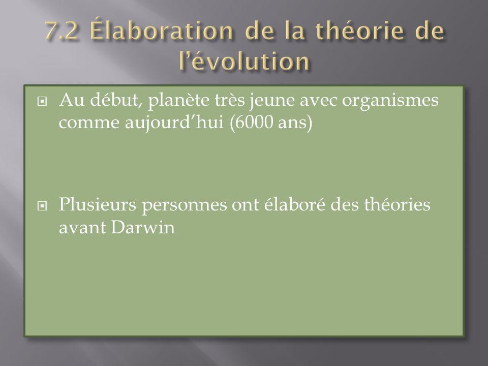 Au début, planète très jeune avec organismes comme aujourdhui (6000 ans) Plusieurs personnes ont élaboré des théories avant Darwin Au début, planète t