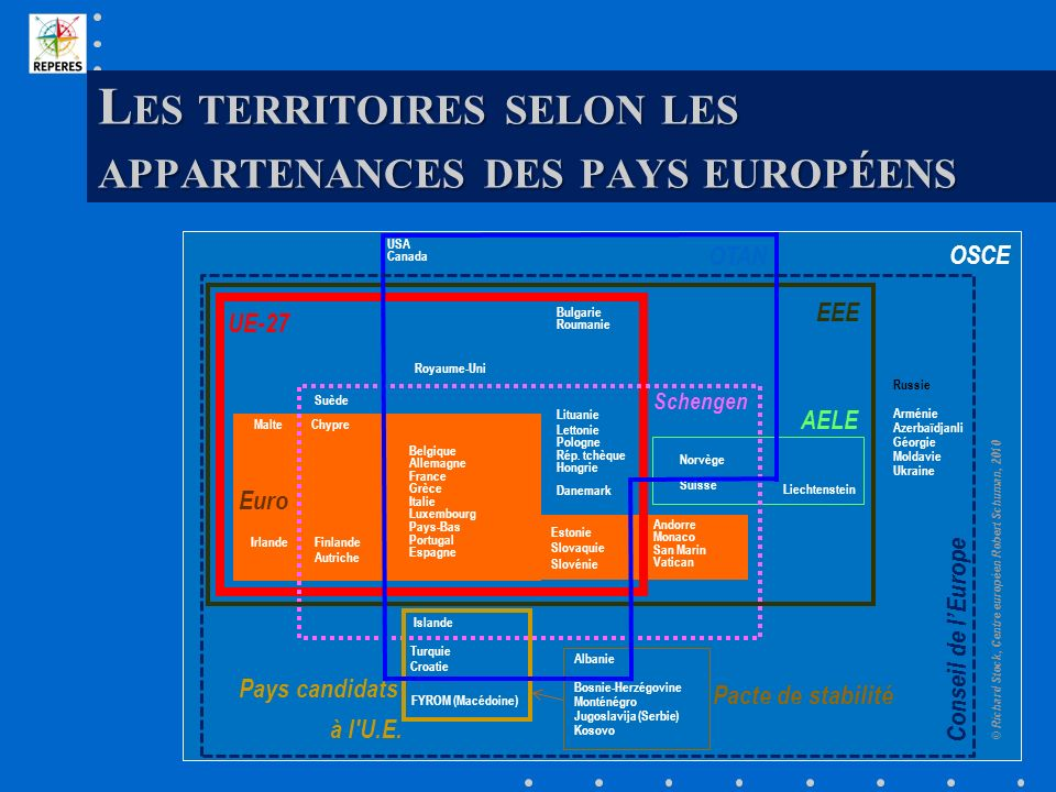 L ES TERRITOIRES SELON LES APPARTENANCES DES PAYS EUROPÉENS L ES TERRITOIRES SELON LES APPARTENANCES DES PAYS EUROPÉENS OTAN Belgique Allemagne France