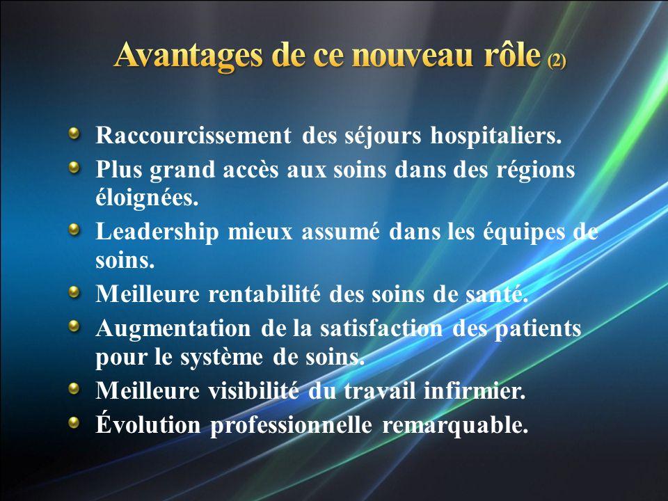 Raccourcissement des séjours hospitaliers. Plus grand accès aux soins dans des régions éloignées. Leadership mieux assumé dans les équipes de soins. M