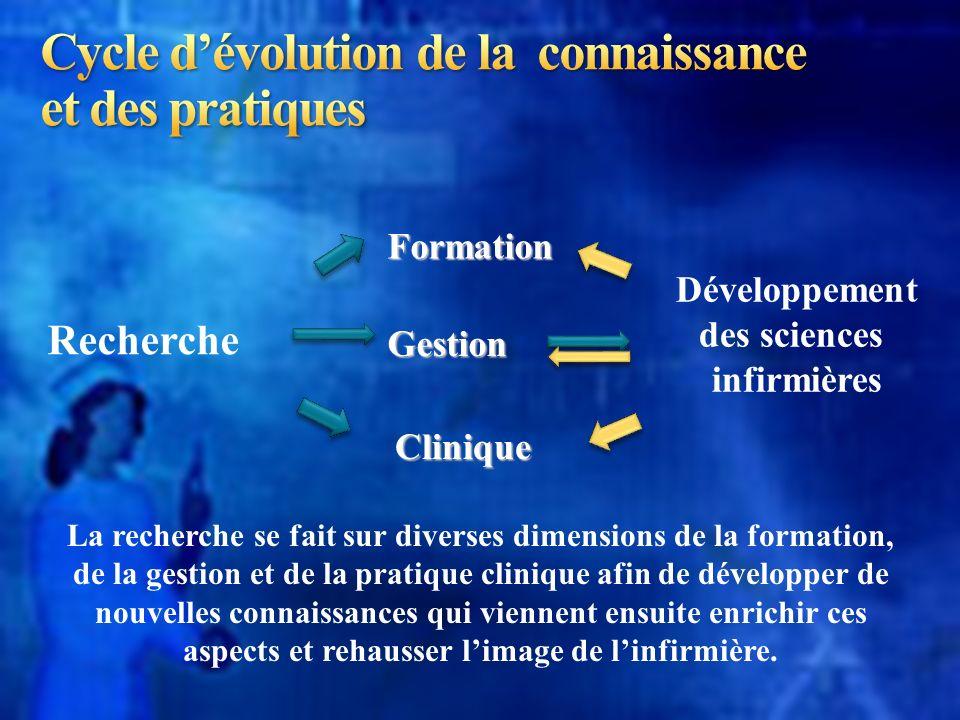 Formation Recherche Gestion Clinique Développement des sciences infirmières La recherche se fait sur diverses dimensions de la formation, de la gestio
