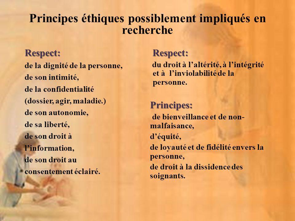 Principes éthiques possiblement impliqués en recherche Respect: de la dignité de la personne, de son intimité, de la confidentialité (dossier, agir, m