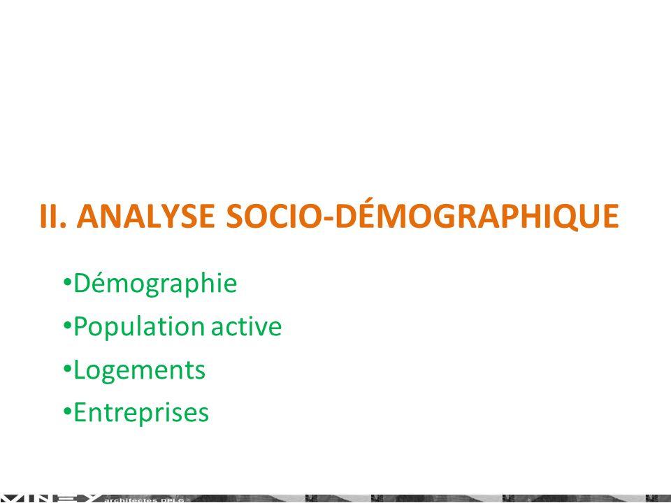 II. ANALYSE SOCIO-DÉMOGRAPHIQUE Démographie Population active Logements Entreprises