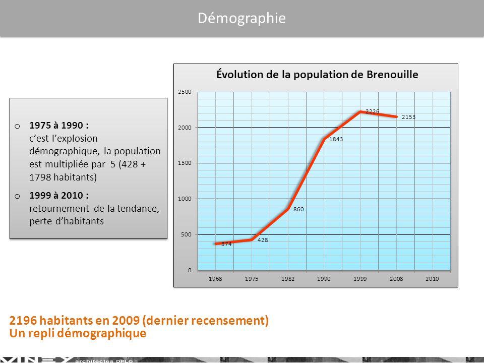o 1975 à 1990 : cest lexplosion démographique, la population est multipliée par 5 (428 + 1798 habitants) o 1999 à 2010 : retournement de la tendance,
