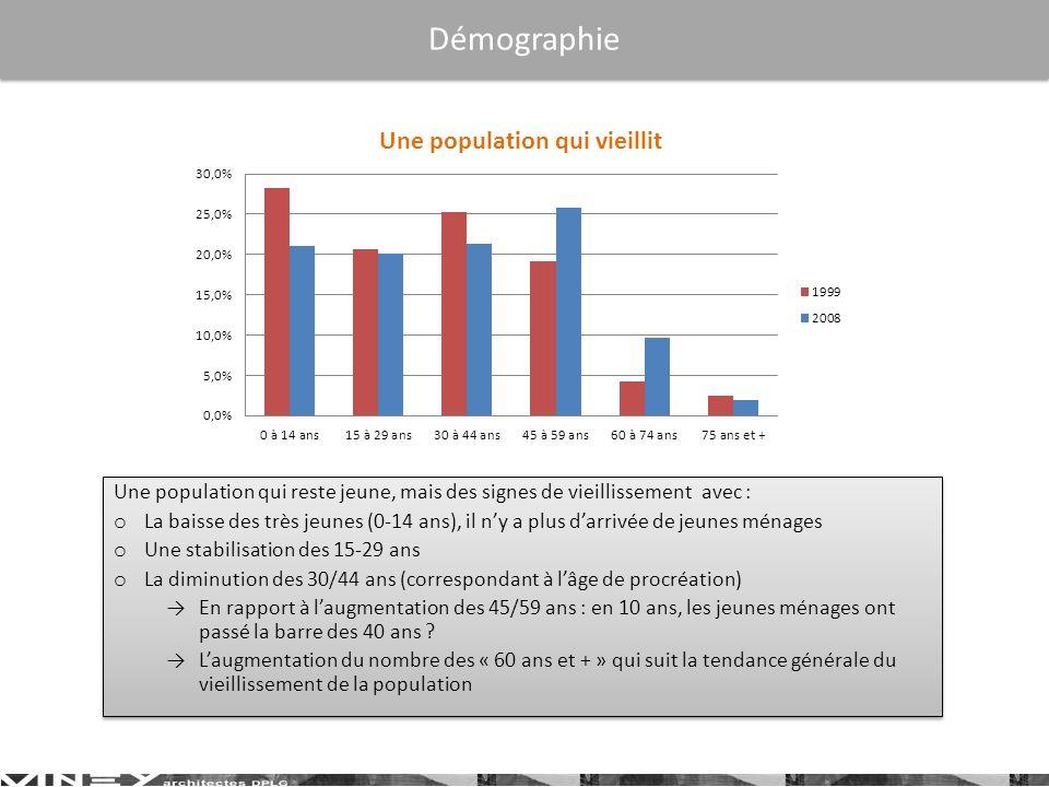 Une population qui reste jeune, mais des signes de vieillissement avec : o La baisse des très jeunes (0-14 ans), il ny a plus darrivée de jeunes ménag