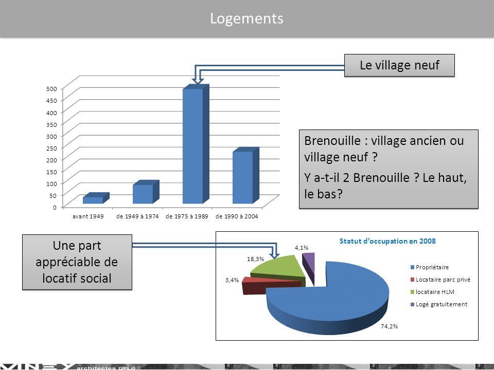 Logements Brenouille : village ancien ou village neuf .
