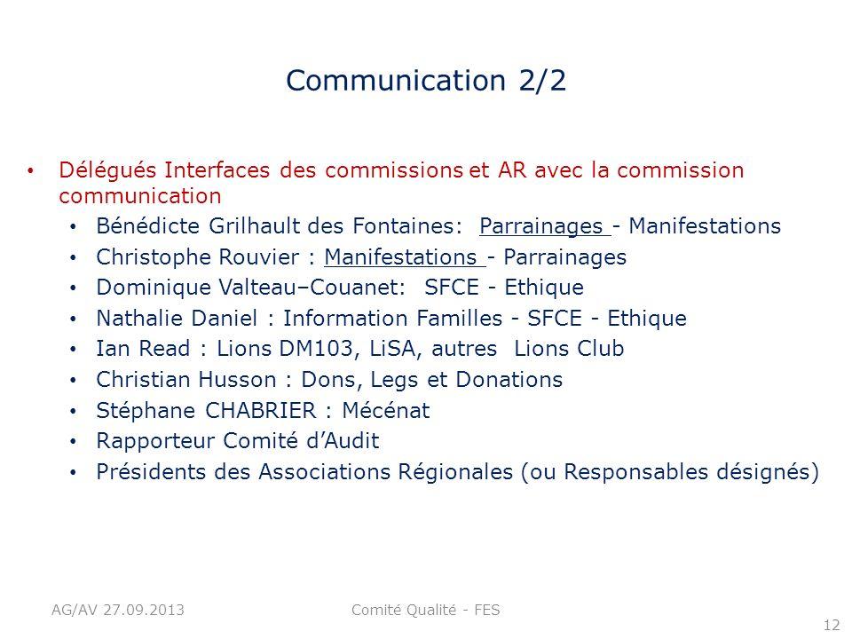 Communication 2/2 Délégués Interfaces des commissions et AR avec la commission communication Bénédicte Grilhault des Fontaines: Parrainages - Manifest