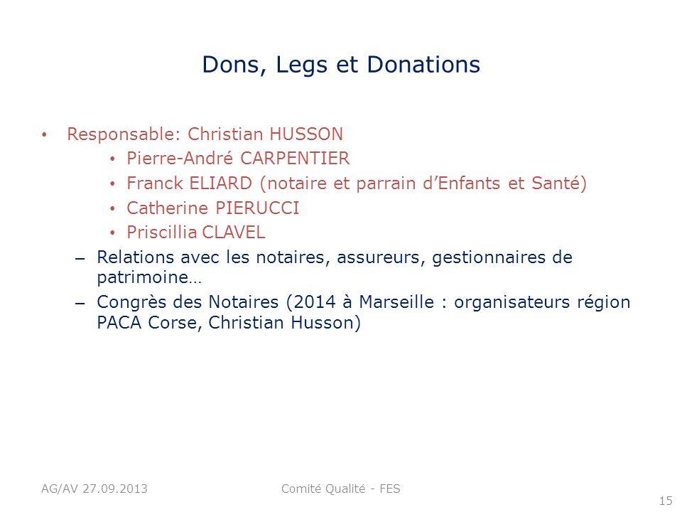 Dons, Legs et Donations Responsable: Christian HUSSON Pierre-André CARPENTIER Franck ELIARD (notaire et parrain dEnfants et Santé) Catherine PIERUCCI