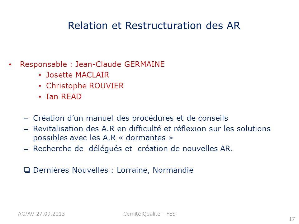 Relation et Restructuration des AR Responsable : Jean-Claude GERMAINE Josette MACLAIR Christophe ROUVIER Ian READ – Création dun manuel des procédures