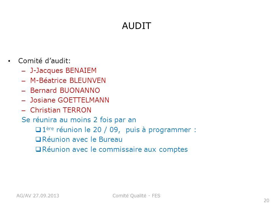 AUDIT Comité daudit: – J-Jacques BENAIEM – M-Béatrice BLEUNVEN – Bernard BUONANNO – Josiane GOETTELMANN – Christian TERRON Se réunira au moins 2 fois
