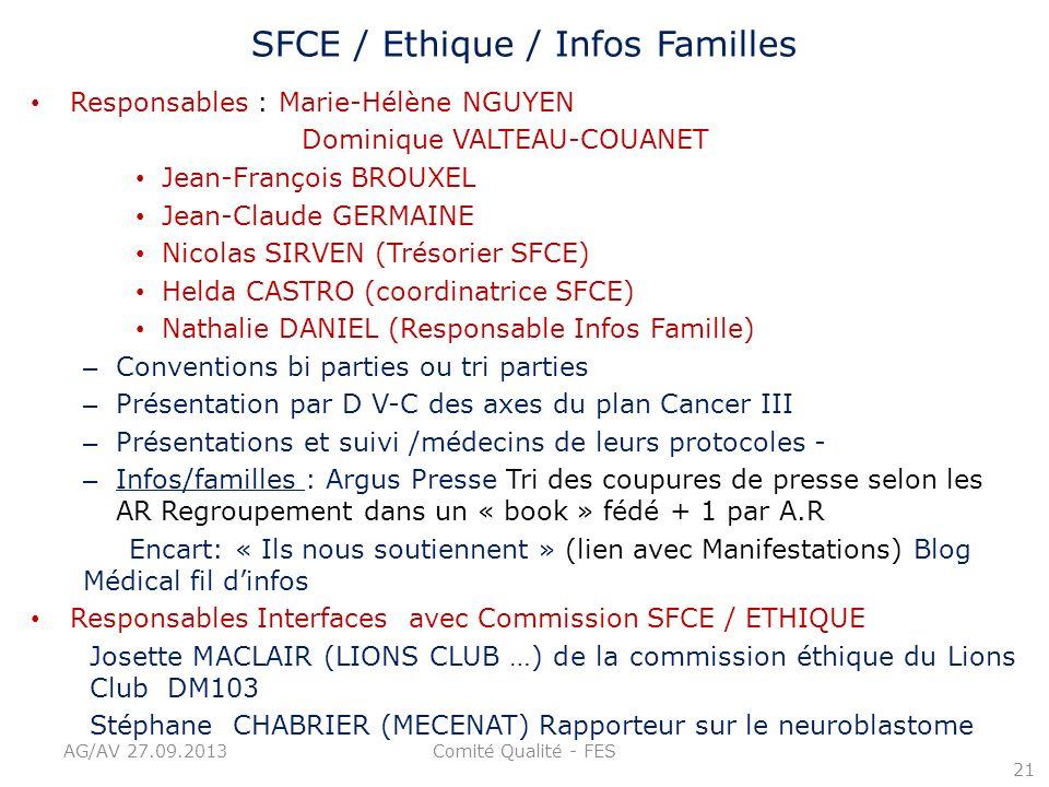 SFCE / Ethique / Infos Familles Responsables : Marie-Hélène NGUYEN Dominique VALTEAU-COUANET Jean-François BROUXEL Jean-Claude GERMAINE Nicolas SIRVEN