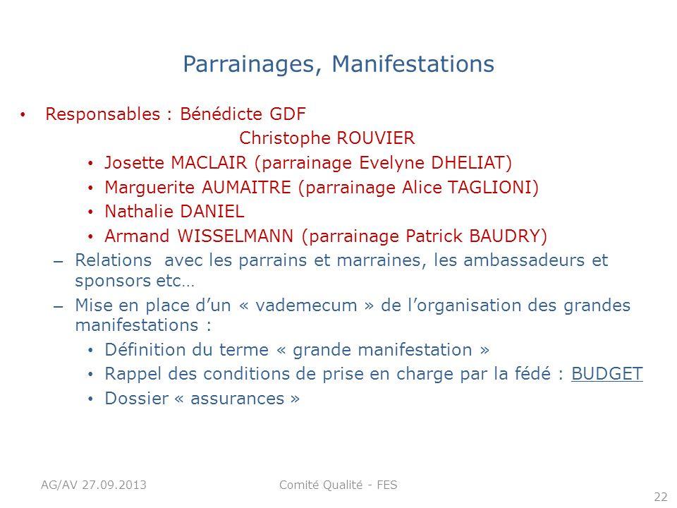 Parrainages, Manifestations Responsables : Bénédicte GDF Christophe ROUVIER Josette MACLAIR (parrainage Evelyne DHELIAT) Marguerite AUMAITRE (parraina