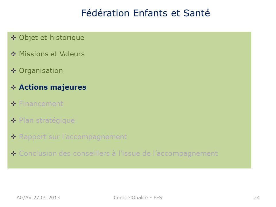 AG/AV 27.09.2013Comité Qualité - FES24 Objet et historique Missions et Valeurs Organisation Actions majeures Financement Plan stratégique Rapport sur
