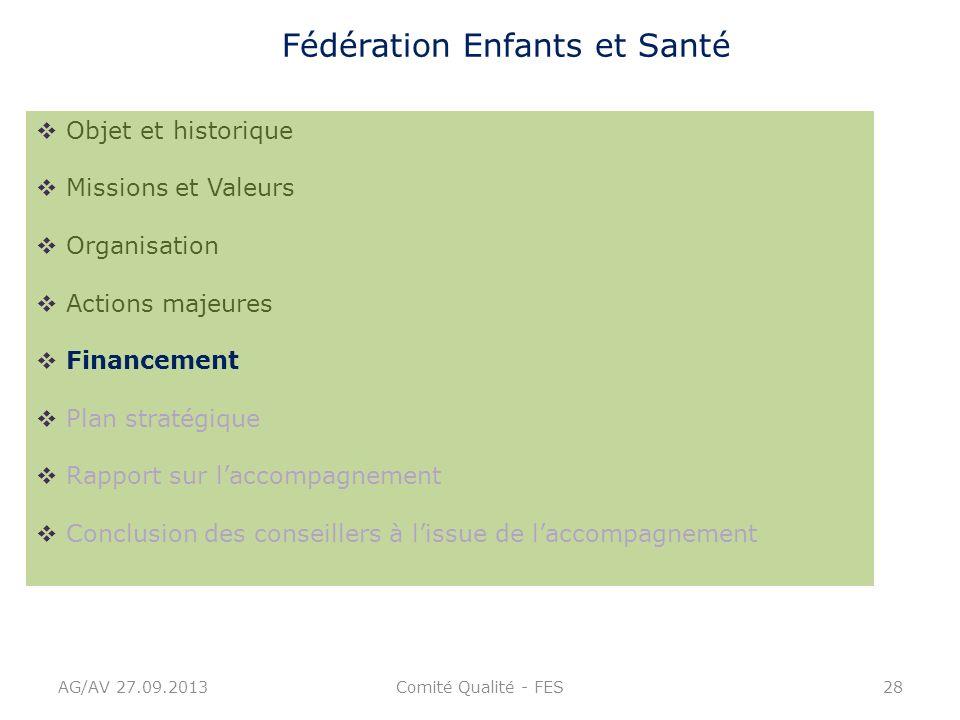 AG/AV 27.09.2013Comité Qualité - FES28 Objet et historique Missions et Valeurs Organisation Actions majeures Financement Plan stratégique Rapport sur
