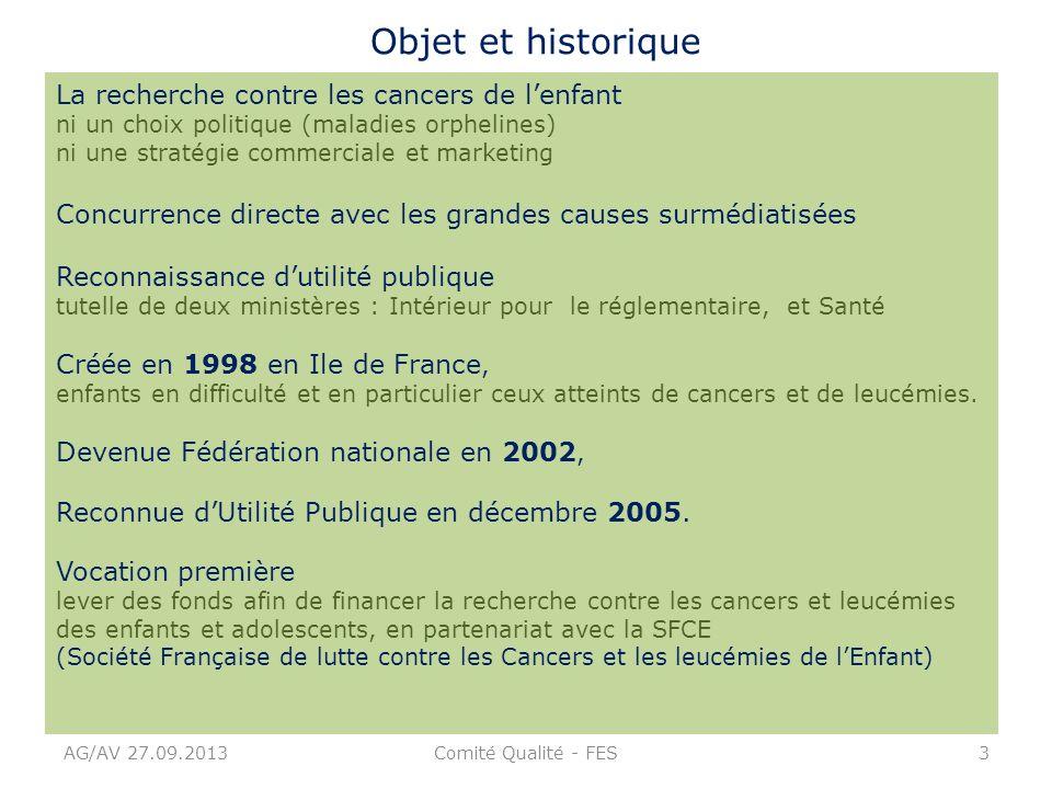 AG/AV 27.09.2013Comité Qualité - FES3 Objet et historique La recherche contre les cancers de lenfant ni un choix politique (maladies orphelines) ni un