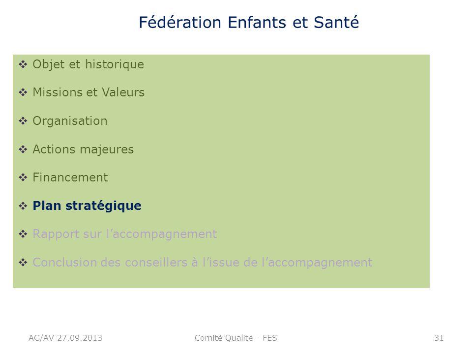AG/AV 27.09.2013Comité Qualité - FES31 Objet et historique Missions et Valeurs Organisation Actions majeures Financement Plan stratégique Rapport sur