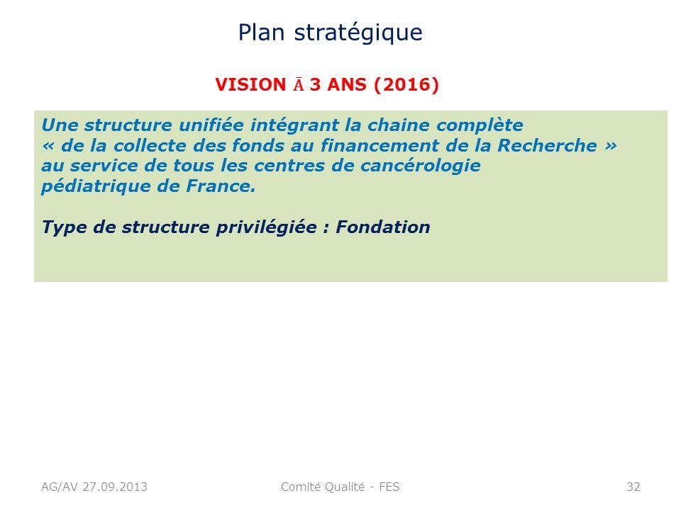 AG/AV 27.09.2013Comité Qualité - FES32 VISION 3 ANS (2016) Plan stratégique Une structure unifiée intégrant la chaine complète « de la collecte des fo