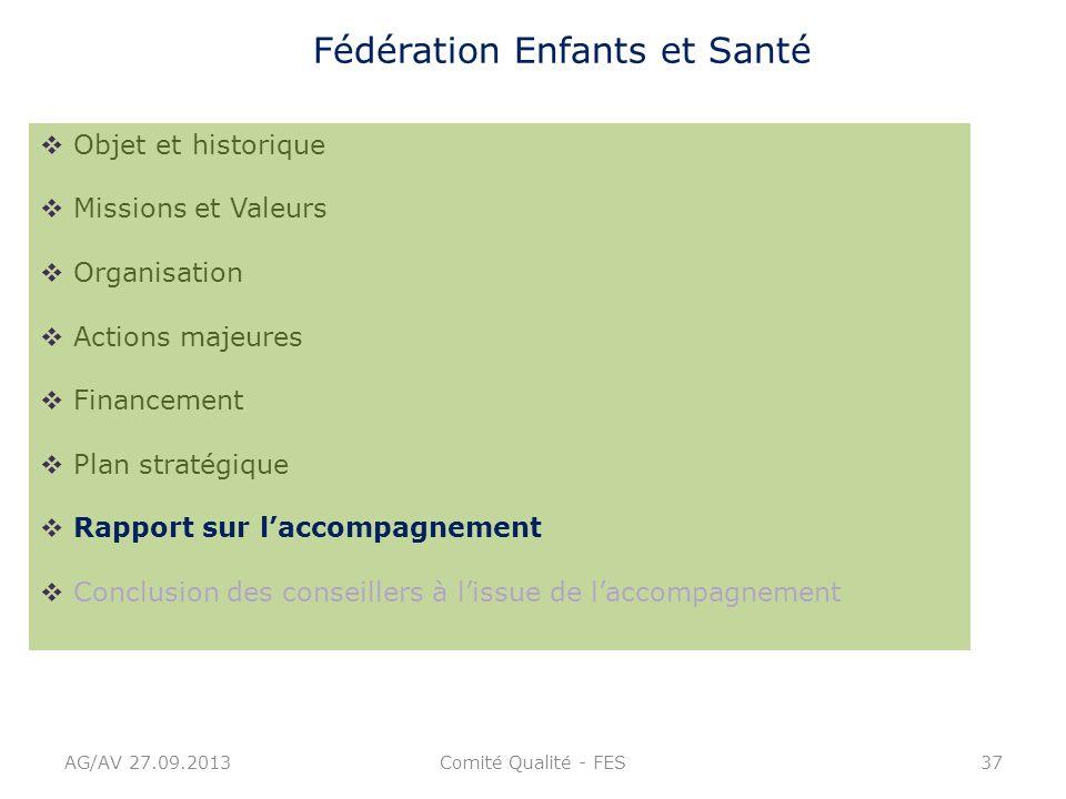 AG/AV 27.09.2013Comité Qualité - FES37 Objet et historique Missions et Valeurs Organisation Actions majeures Financement Plan stratégique Rapport sur