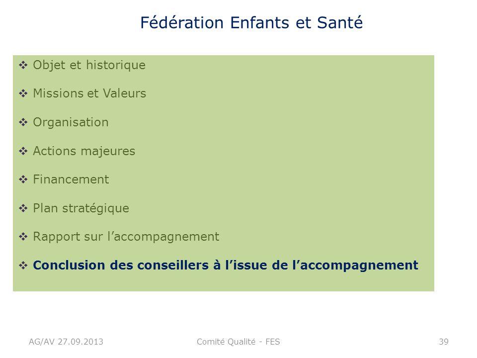 AG/AV 27.09.2013Comité Qualité - FES39 Objet et historique Missions et Valeurs Organisation Actions majeures Financement Plan stratégique Rapport sur