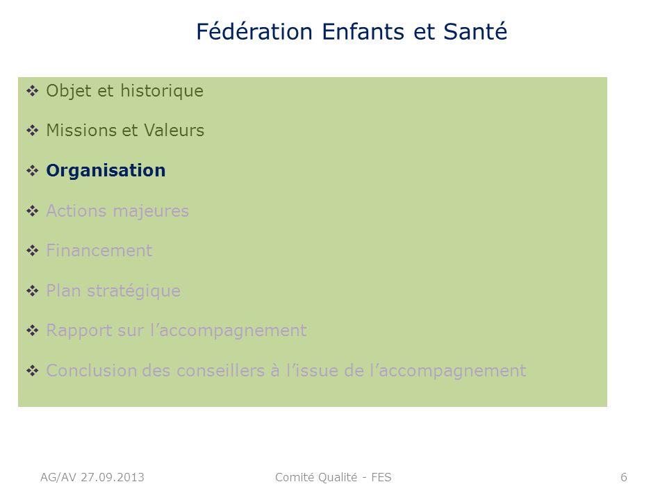 AG/AV 27.09.2013Comité Qualité - FES6 Objet et historique Missions et Valeurs Organisation Actions majeures Financement Plan stratégique Rapport sur l
