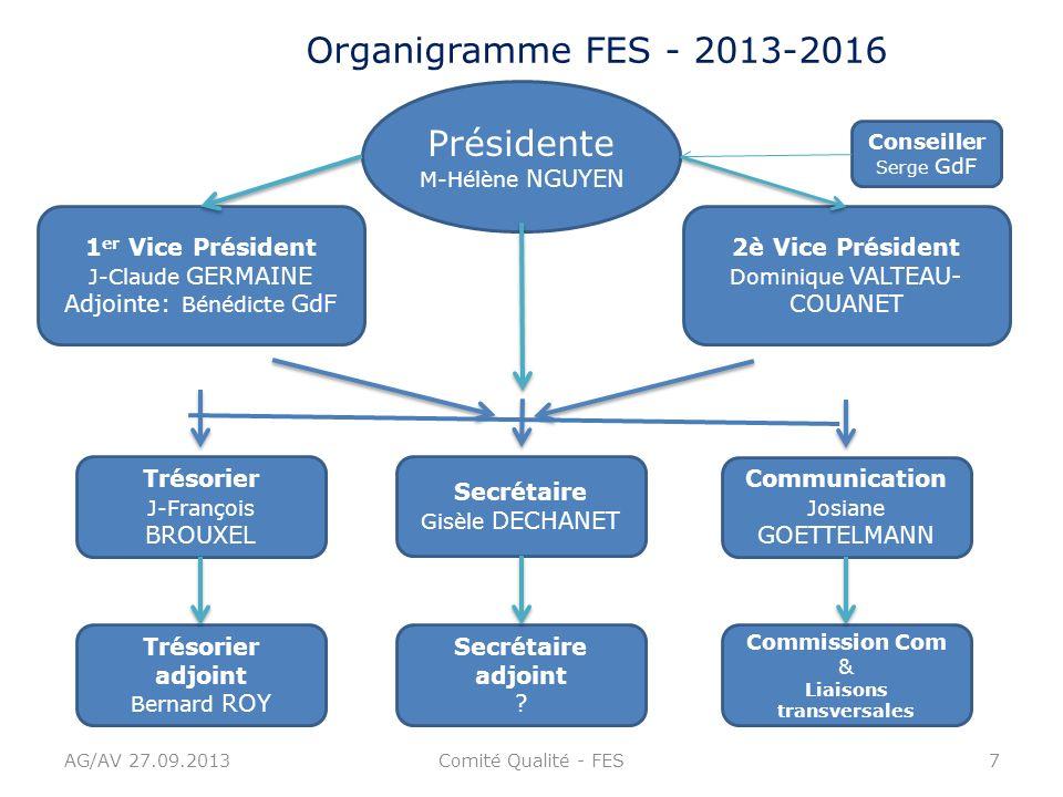 AG/AV 27.09.2013Comité Qualité - FES7 Présidente M-Hélène NGUYEN 1 er Vice Président J-Claude GERMAINE Adjointe: Bénédicte GdF 2è Vice Président Domin