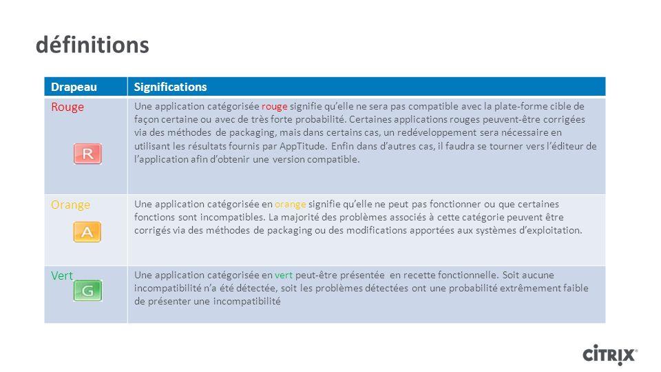 définitions DrapeauSignifications Rouge Une application catégorisée rouge signifie quelle ne sera pas compatible avec la plate-forme cible de façon ce