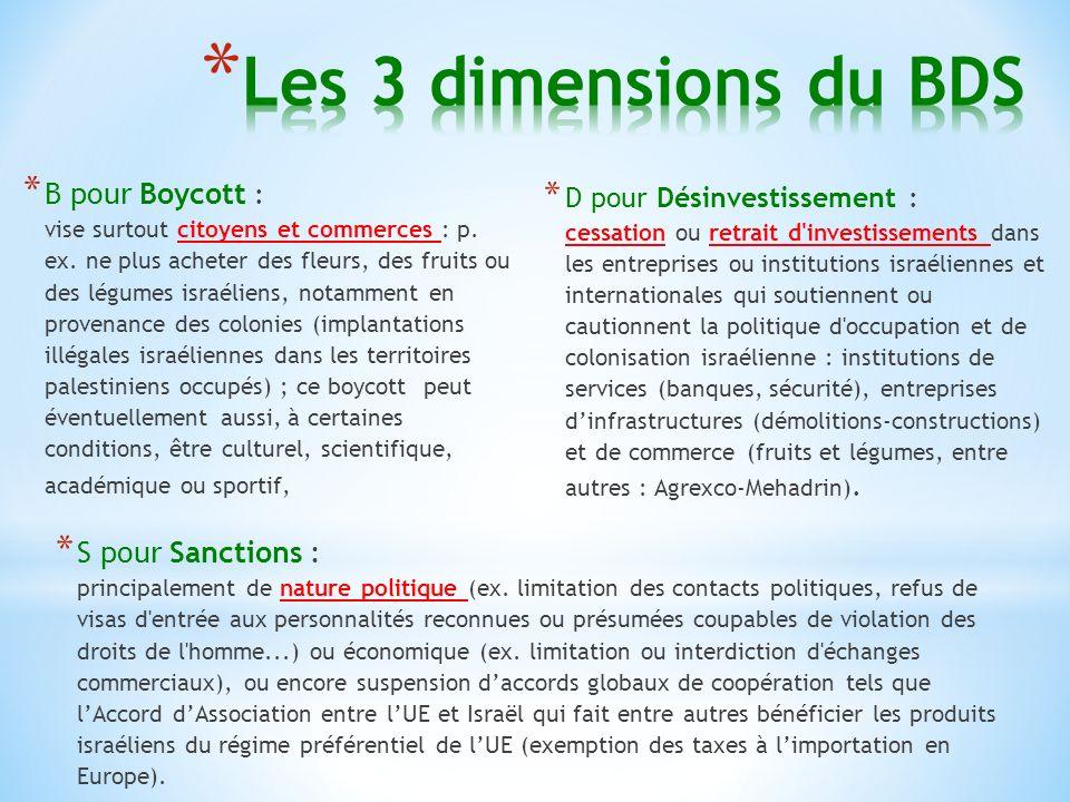 * B pour Boycott : vise surtout citoyens et commerces : p.