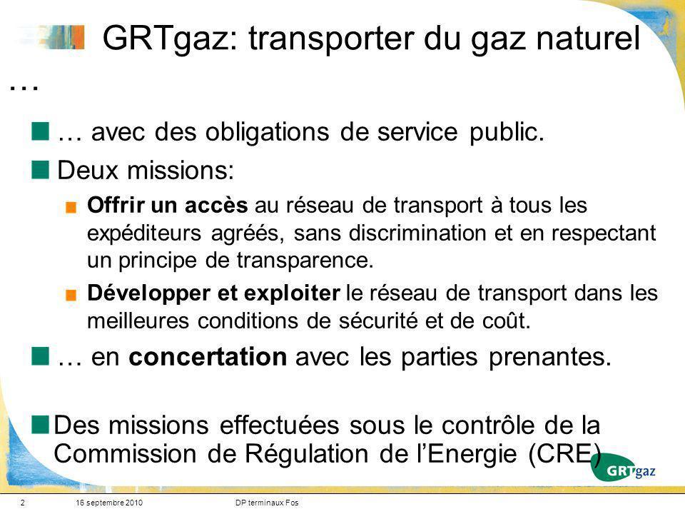 2 GRTgaz: transporter du gaz naturel … … avec des obligations de service public. Deux missions: Offrir un accès au réseau de transport à tous les expé