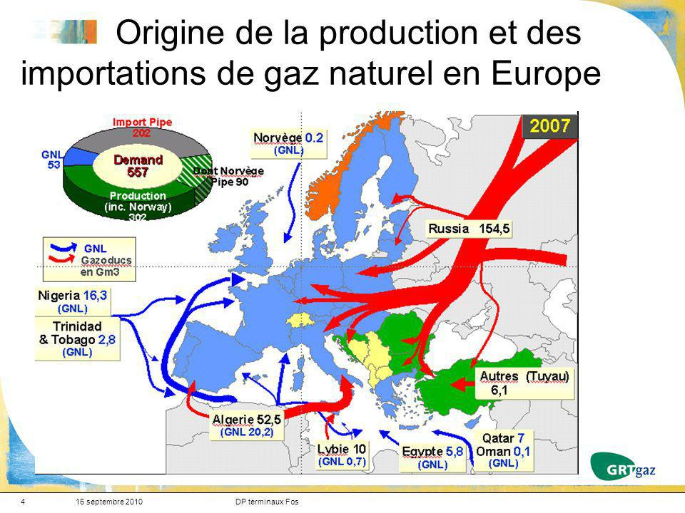 4 Origine de la production et des importations de gaz naturel en Europe 16 septembre 2010DP terminaux Fos