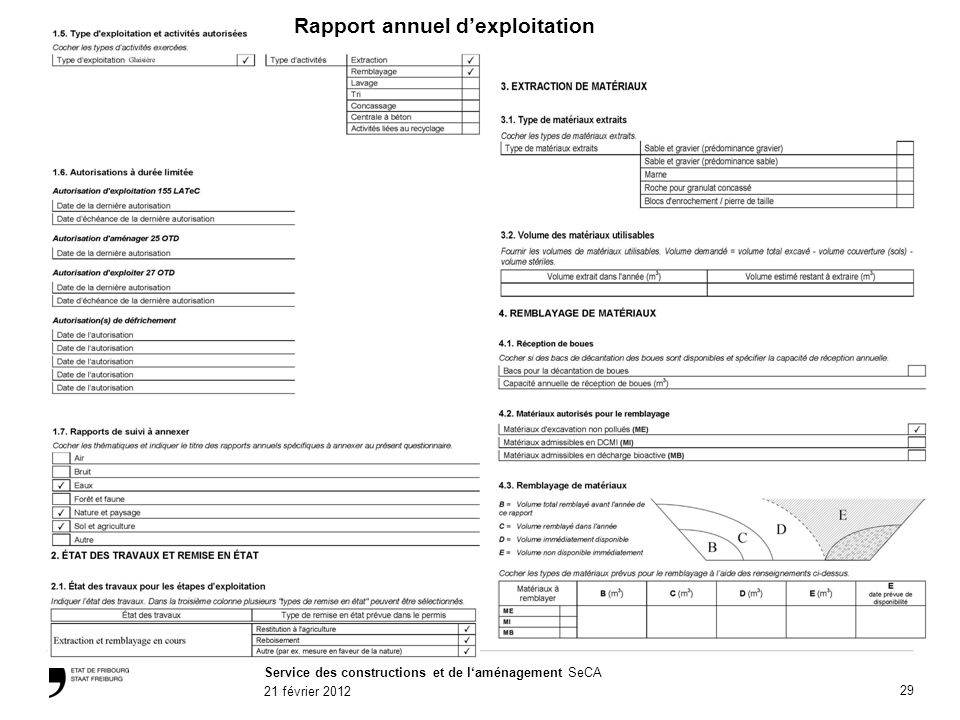 Service des constructions et de laménagement SeCA 21 février 2012 29 Rapport annuel dexploitation