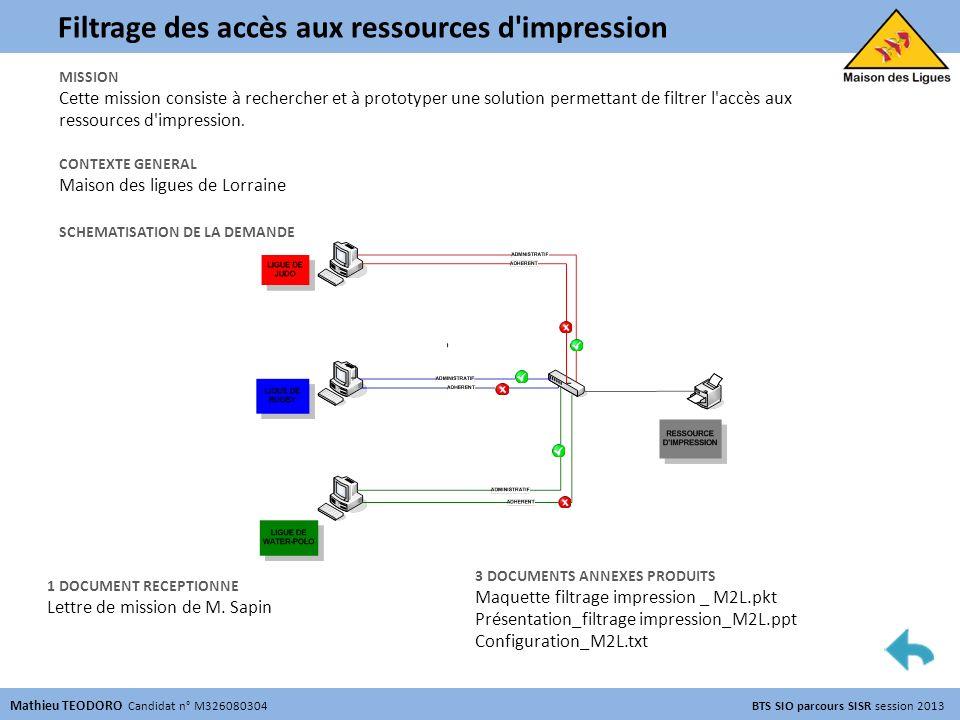 Lien vers une information locale Mathieu TEODORO Candidat n° M326080304 BTS SIO parcours SISR session 2013 DEROULEMENT DE LA MISSION ANALYSE DU BESOIN