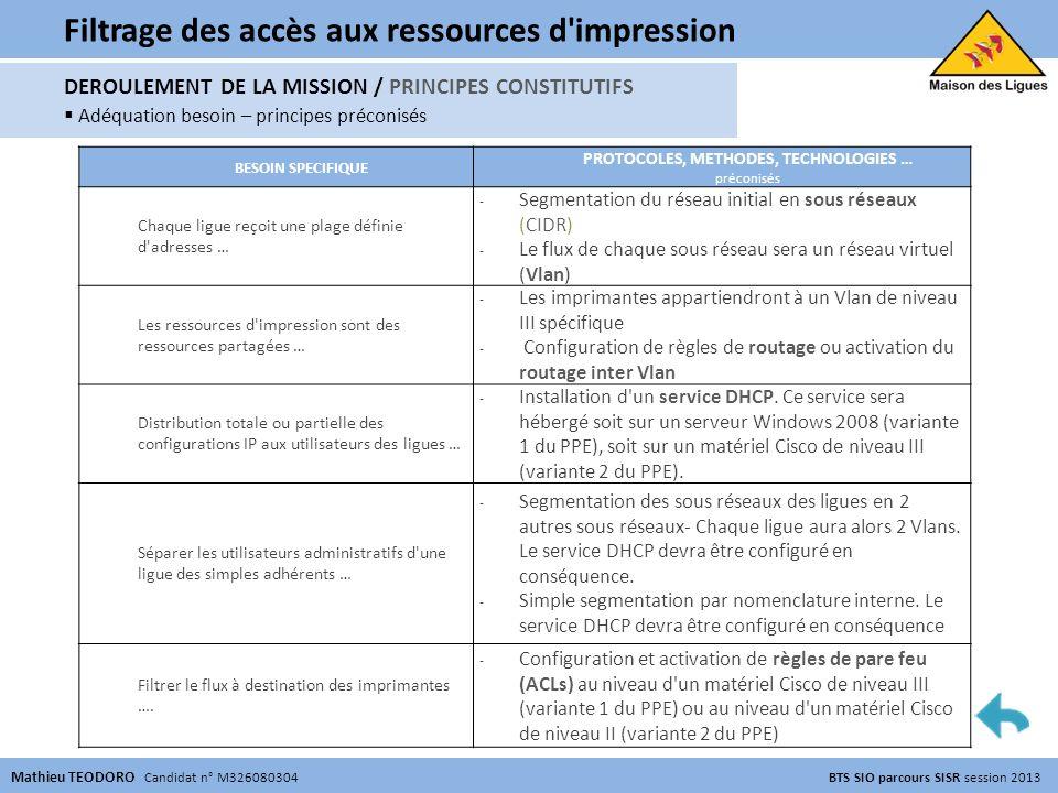 DEROULEMENT DE LA MISSION / ANALYSE DU BESOIN Etude des informations clés de la lettre de mission Filtrage des accès aux ressources d'impression