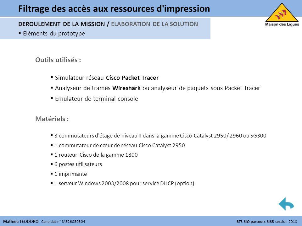 DEROULEMENT DE LA MISSION / PRINCIPES CONSTITUTIFS Impacts de la solution Filtrage des accès aux ressources d'impression POSITIFSNEGATIFS L'objectif p