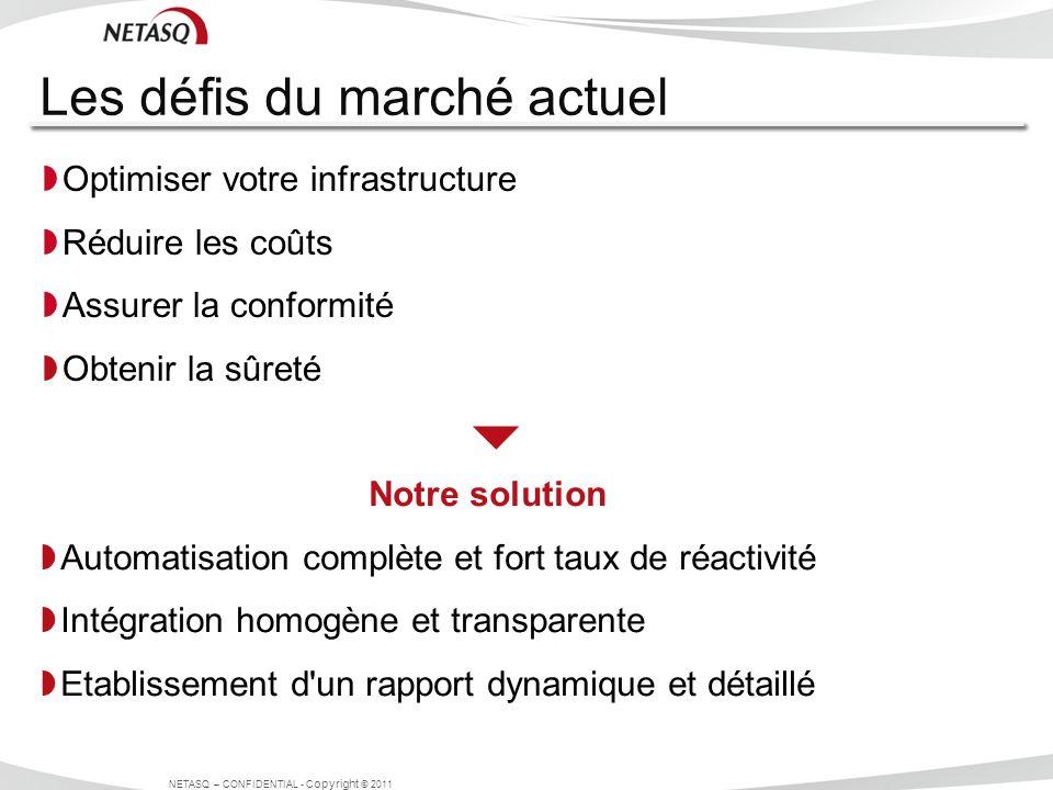 Les défis du marché actuel NETASQ – CONFIDENTIAL - C opyright © 2011 Optimiser votre infrastructure Réduire les coûts Assurer la conformité Obtenir la