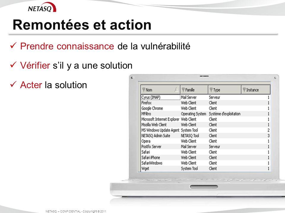 NETASQ – CONFIDENTIAL - C opyright © 2011 Remontées et action Prendre connaissance de la vulnérabilité Vérifier sil y a une solution Acter la solution