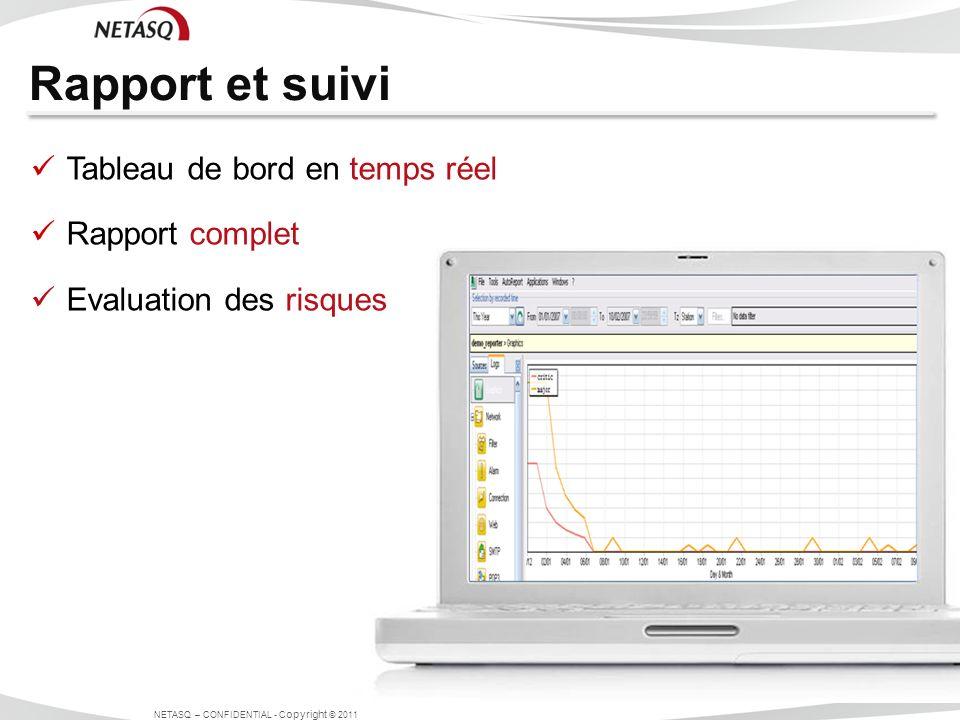 NETASQ – CONFIDENTIAL - C opyright © 2011 Rapport et suivi Tableau de bord en temps réel Rapport complet Evaluation des risques
