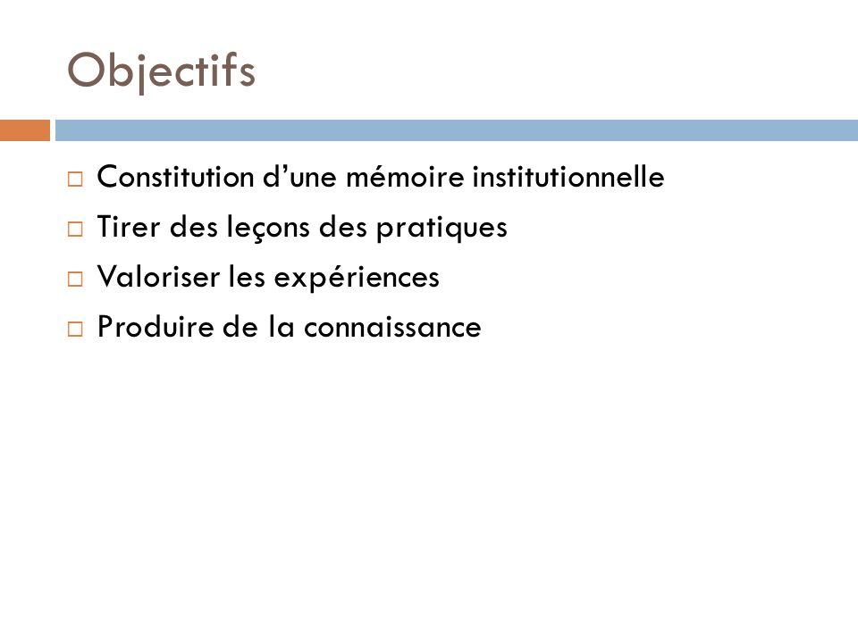 Objectifs Constitution dune mémoire institutionnelle Tirer des leçons des pratiques Valoriser les expériences Produire de la connaissance