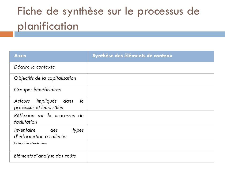 Fiche de synthèse sur le processus de planification AxesSynthèse des éléments de contenu Décrire le contexte Objectifs de la capitalisation Groupes bé