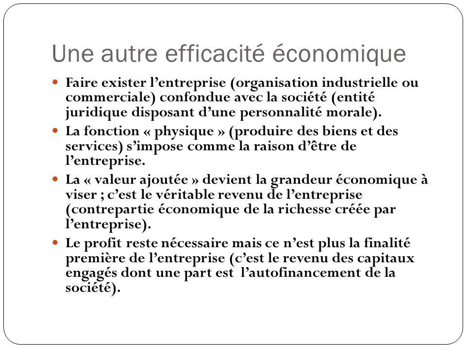 Une autre efficacité économique Faire exister lentreprise (organisation industrielle ou commerciale) confondue avec la société (entité juridique dispo